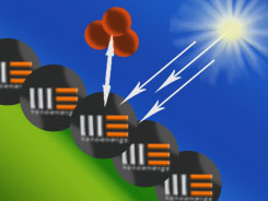 nanoenergy photokatalyse